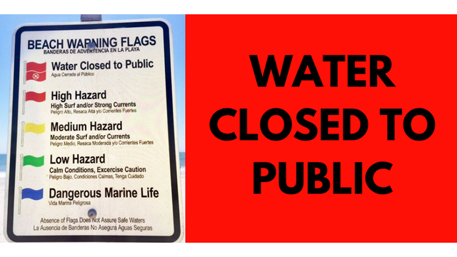 Myrtle Beach posts double red flag warning, ocean closed to swimmers