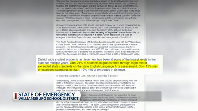 State Superintendent Declares State Of Emergency In Williamsburg